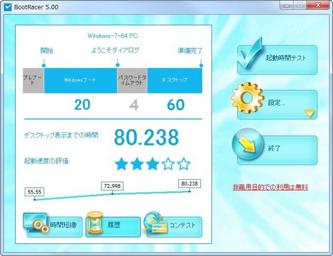 HDDの起動速度