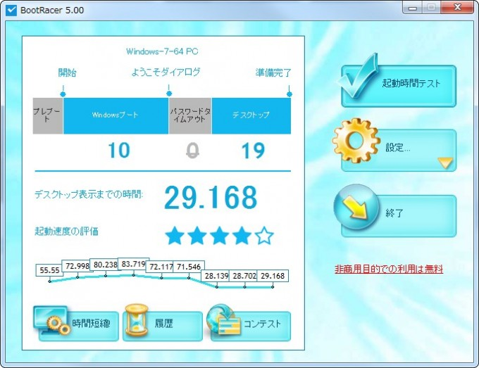 BootRacerはWindowsの起動時間を測定してくれるソフト