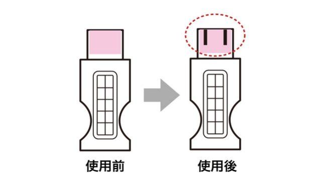 USBクリーナーの使用前と使用後