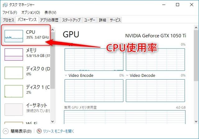 デジカメde!!ムービーシアター7の動画ファイル出力時のCPU使用率