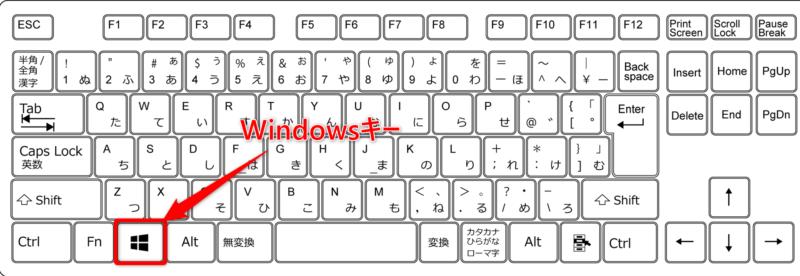 Windowsキーを使ったキーボードショートカットキー
