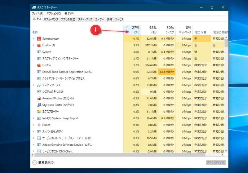 CPU使用率での見方