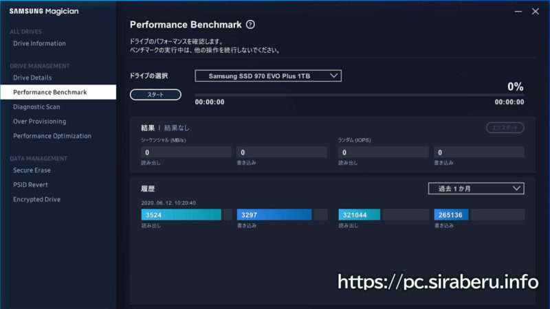 Samsung MagicianのPerformance Benchmark画面