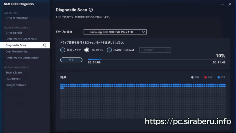 Samsung MagicianのDiagnostic Scan画面