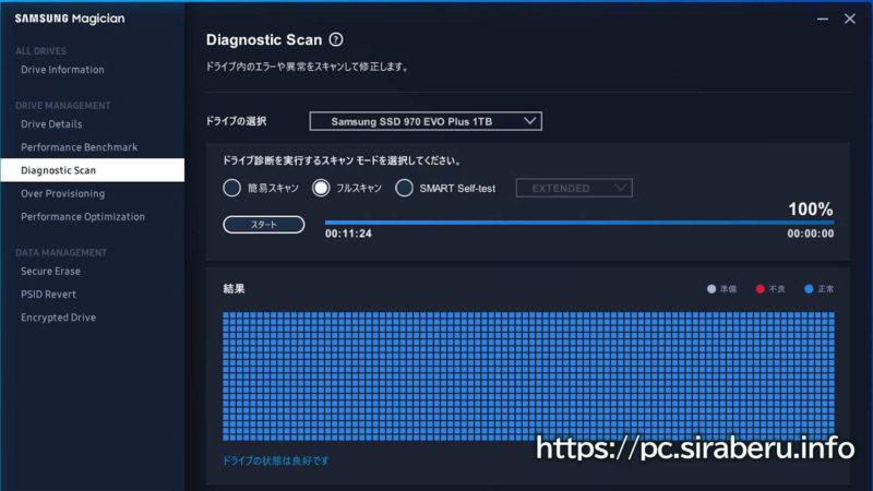 Samsung MagicianのDiagnostic Scanのフルスキャン完了画面