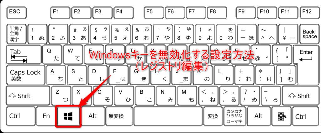 Windowsキーを無効化する設定方法(レジストリ編集)